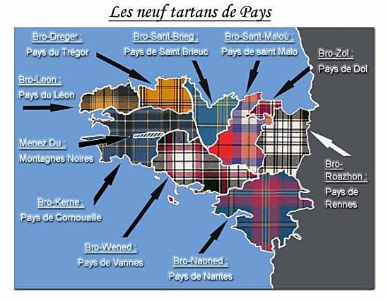 Tartans of Brittany